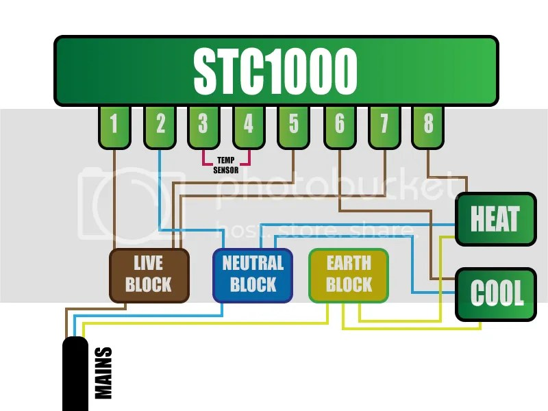 stc 1000 temperature controller wiring 110cc stator diagram schema stc1000 page 1 marine hardware specialist reefbase how to wire