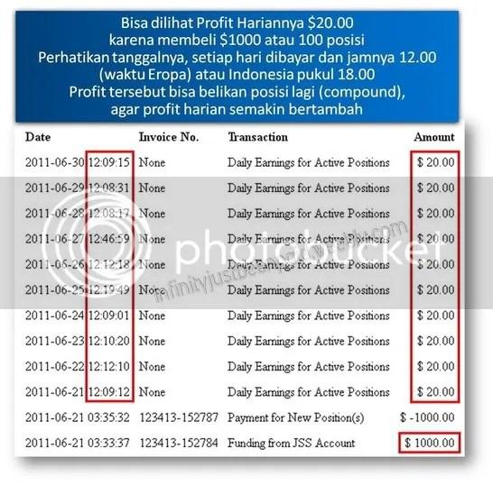 Cara Cek Profit Harian JssTripler