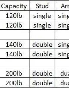 Cotytech tv wall mount comparison chart also full motion corner sharp rh