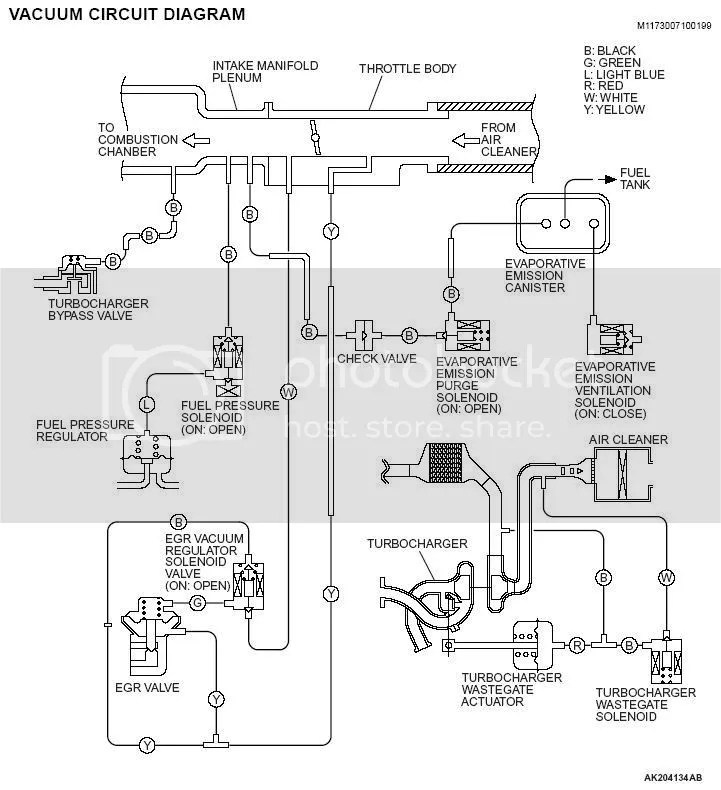 2003 Mitsubishi Lancer Exhaust Diagram Html