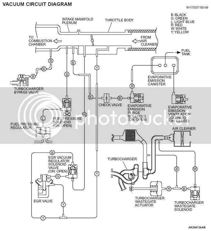 2003 Mitsubishi Lancer Exhaust Diagram Html