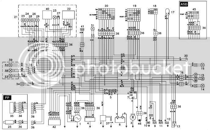 Sensational Aprilia Radio Wiring Diagrams General Wiring Diagram Data Wiring Digital Resources Pelapshebarightsorg