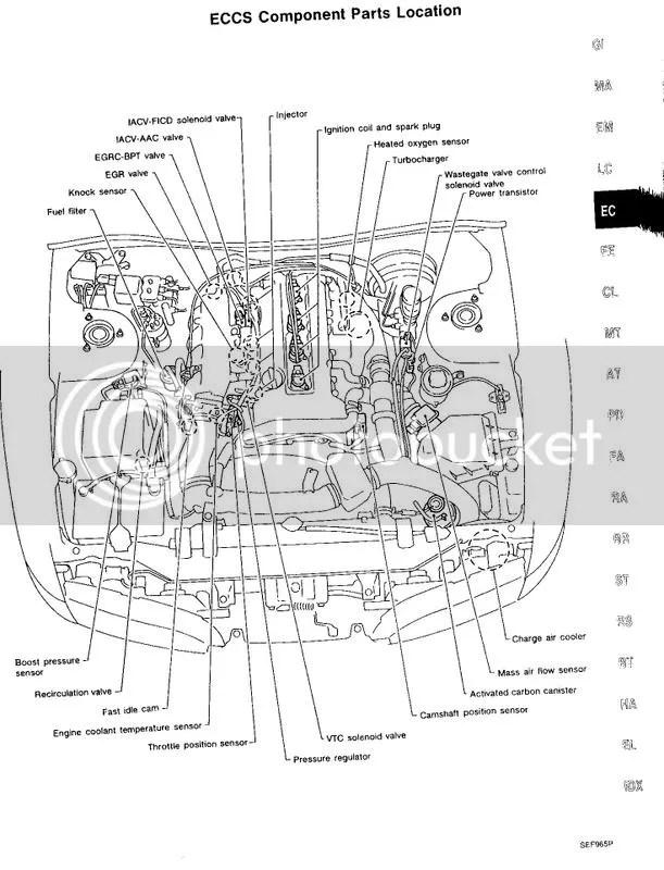 1989 Nissan 240sx Vacuum Line Diagram, 1989, Get Free