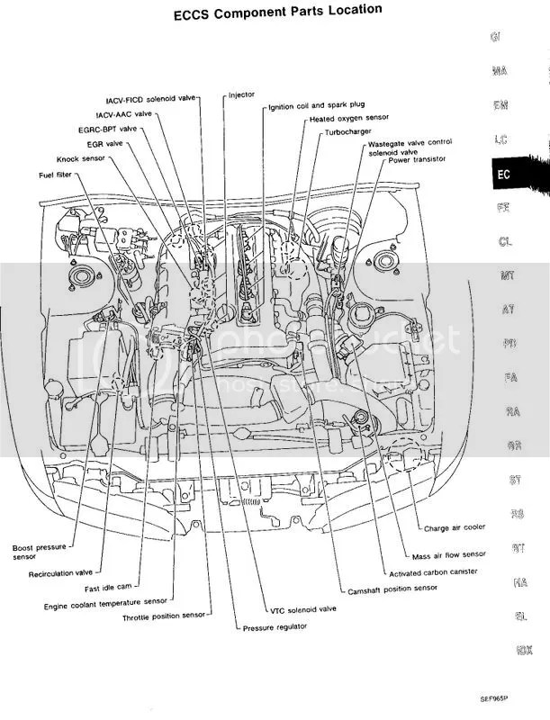 300zx coil pack wiring diagram 2005 ford f150 xlt radio 1989 nissan 240sx vacuum line diagram, 1989, get free image about