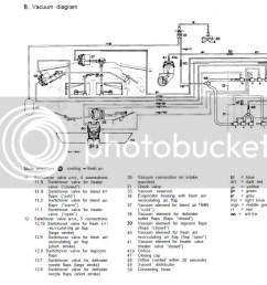 1986 mercedes benz 380sel fuse box diagram circuitdata mx tl diagram also mercedes benz starter location [ 1024 x 860 Pixel ]