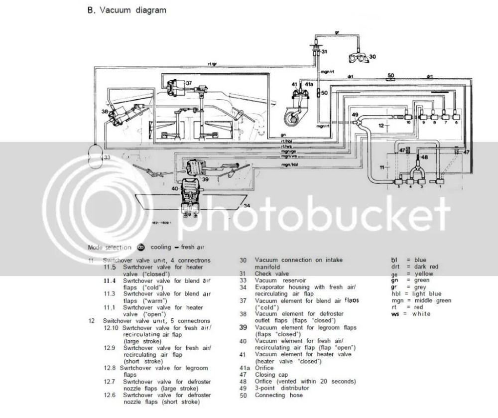 medium resolution of 1986 mercedes benz 380sel fuse box diagram circuitdata mx tl diagram also mercedes benz starter location