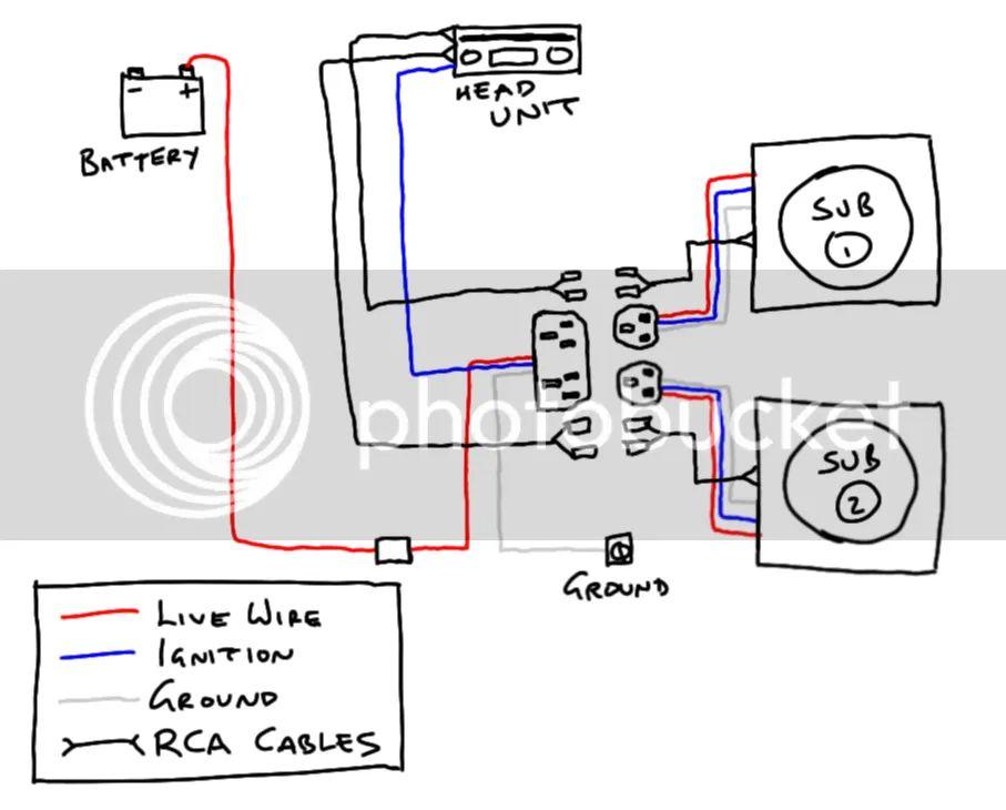 basic head unit wiring diagram