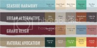 Top 5 Interior Paint Color Trends for 2014  BYK-Gardner ...