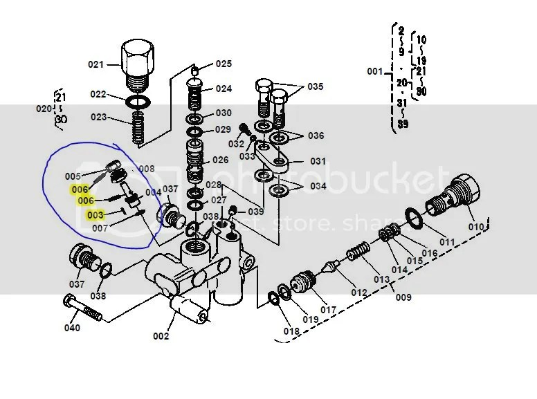 help! B8200HST: How does Directional Valve work for