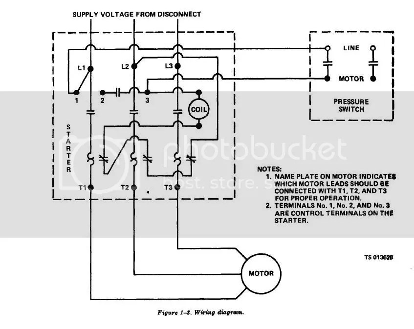Square D Air Compressor Pressure Switch Wiring Diagram