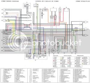 1985 Yamaha Xt 350 Wire Diagram | Online Wiring Diagram