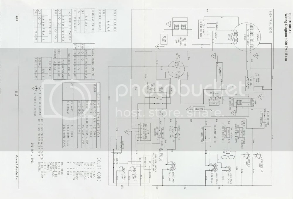 medium resolution of 97 polaris trailblazer 400 wire diagram schematic diagrampolaris trailblazer 250 wiring diagram wiring diagram blog data