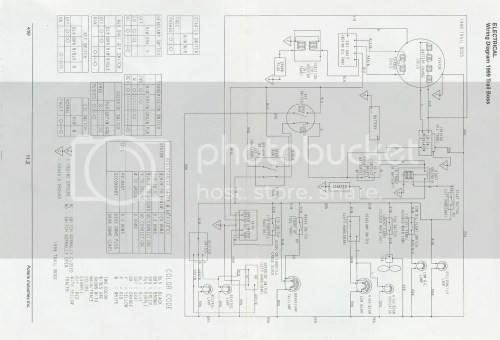 small resolution of polaris trailblazer 250 wiring diagram wiring diagram third level 2003 polaris trailblazer 250 stator wiring 2000 polaris trailblazer 250 wiring diagram