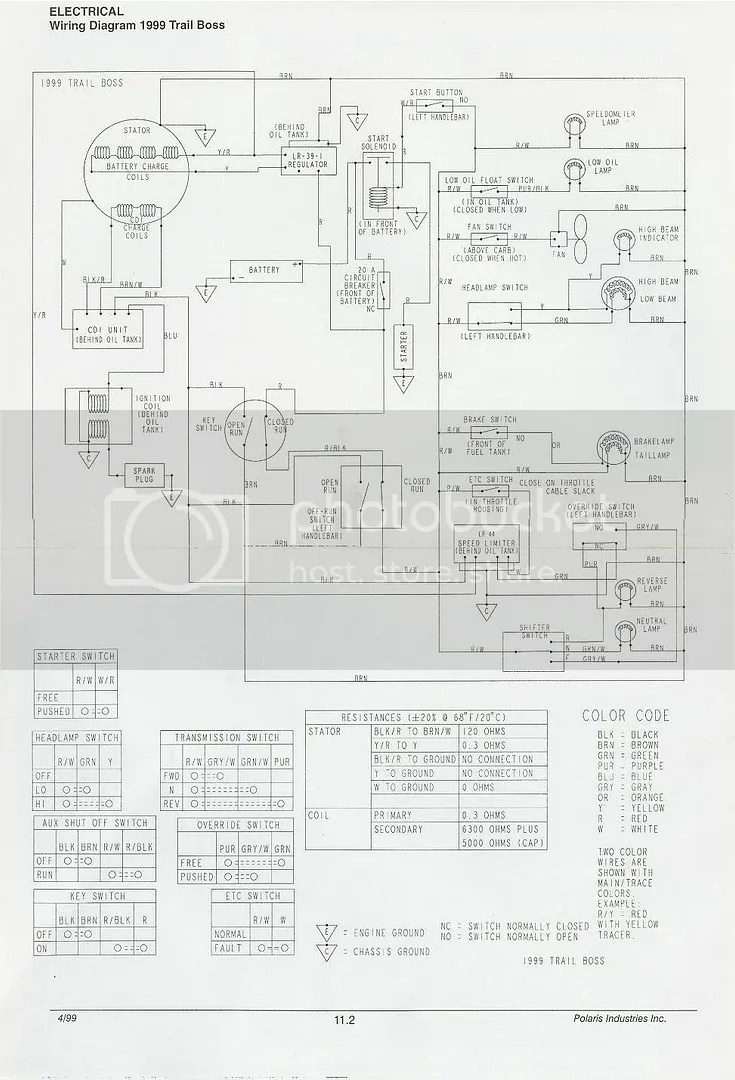 Polaris 1999 250 Trailboss Wireing Diagram Upright Photo