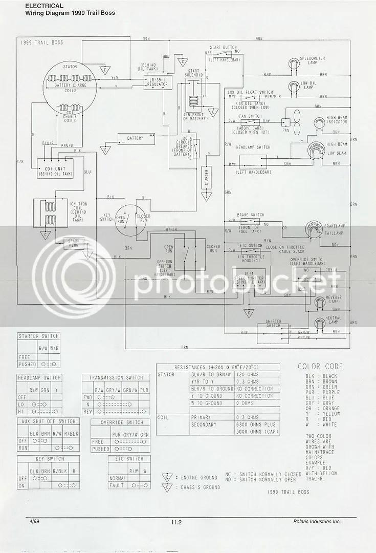 medium resolution of copyof1999polaris250trailbosscomete polaris wiring diagrams van hool wiring diagram u2022 free wiring polaris trailblazer 250 wiring