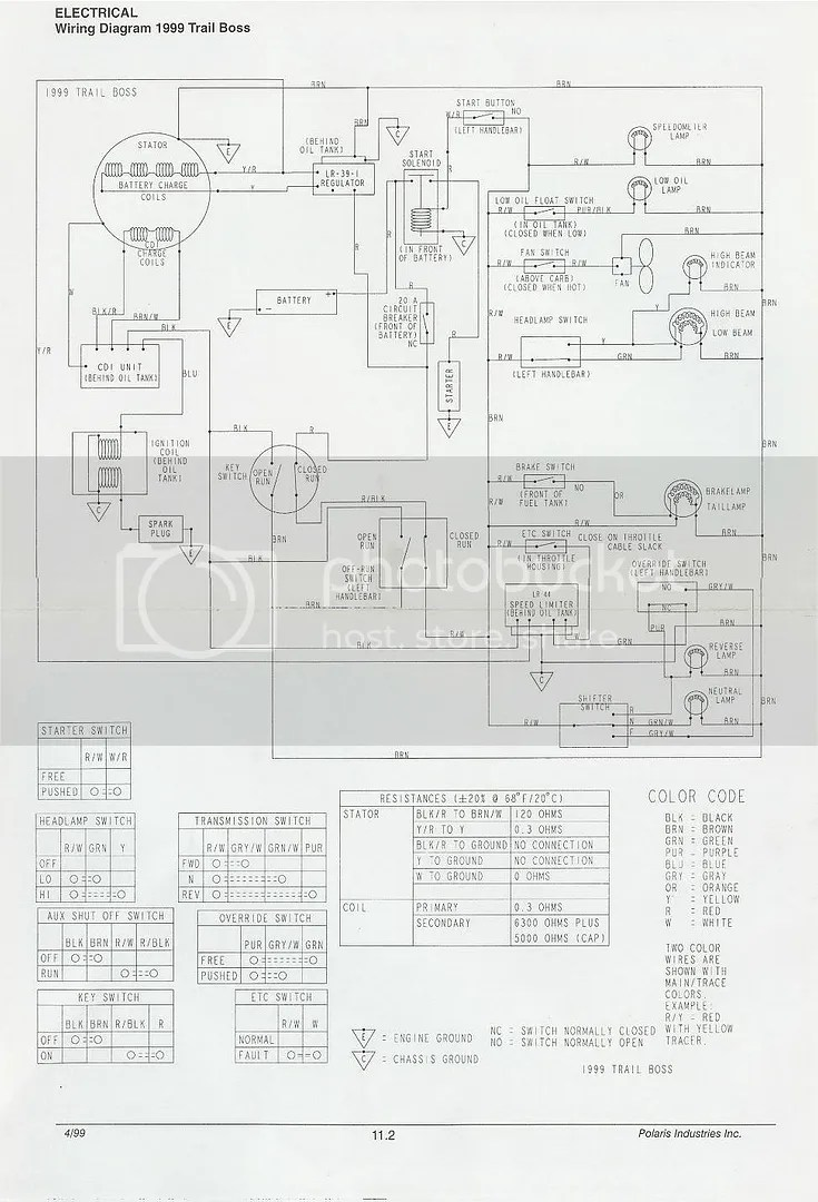 hight resolution of copyof1999polaris250trailbosscomete polaris wiring diagrams van hool wiring diagram u2022 free wiring polaris trailblazer 250 wiring
