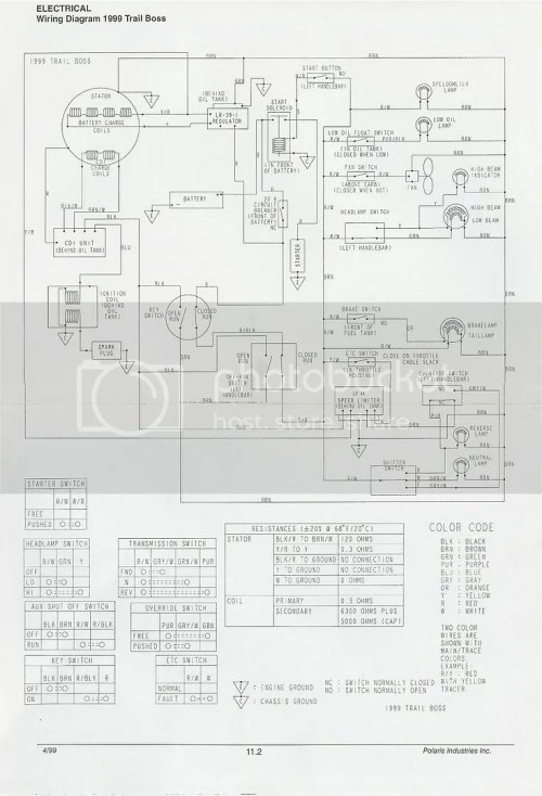 small resolution of copyof1999polaris250trailbosscomete polaris wiring diagrams van hool wiring diagram u2022 free wiring polaris trailblazer 250 wiring