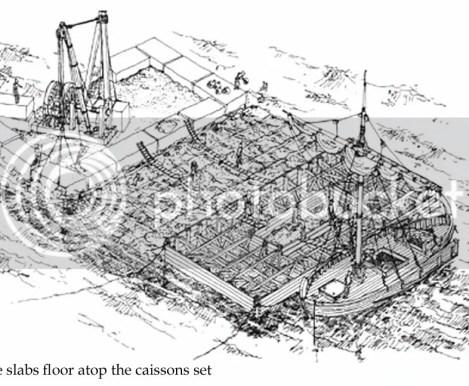 沉箱法,沉箱被拖曳至施工場地,灌滿水泥,其上鋪砌石塊乙