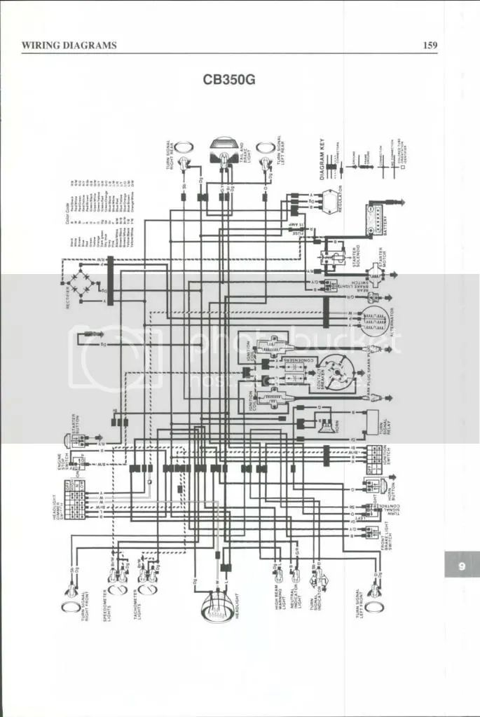 cb350 bobber wiring diagram