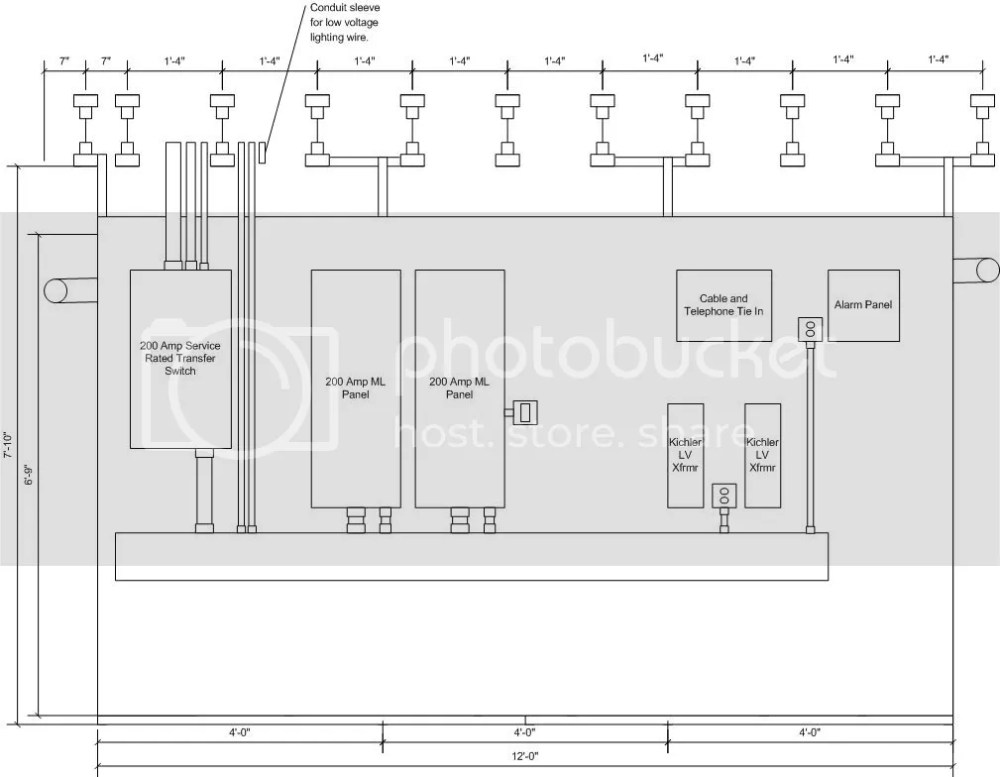 medium resolution of wiring diagram for 400 amp service wiring library 2 200 amp panels on 200