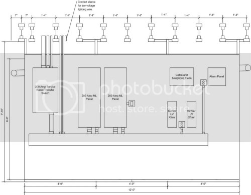 small resolution of wiring diagram for 400 amp service wiring library 2 200 amp panels on 200