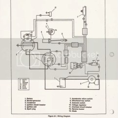 Golf Cart Solenoid Wiring Diagram Quad Bike Rebuilding Par Car - Page 2