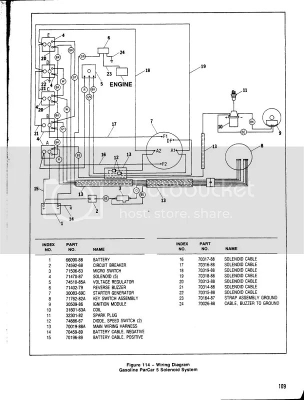 Columbia Par Car Golf Cart Wiring Diagram File Name Parcar Wiring36 Rhmebeli1info: Par Car Electrical Wiring Diagram At Gmaili.net