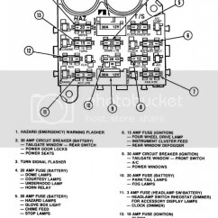 1978 Jeep Cj Wiring Diagram Trailer 7 Pin 1981 Cj7 Fuse Box Great Installation Of Diagrams Rh 42 Treatchildtrauma De 1983