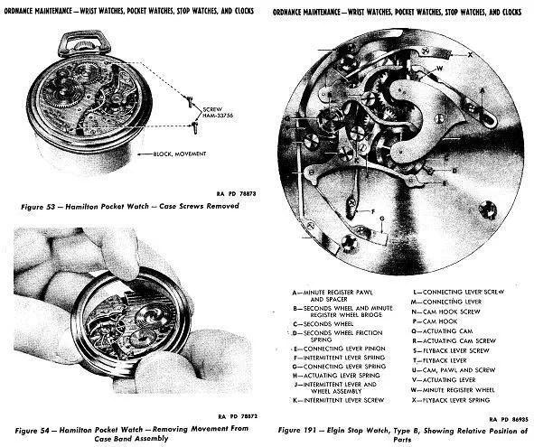HOROLOGY, CLOCK & WATCH MAKING,HISTORY, REPAIR, CLOCKS 126