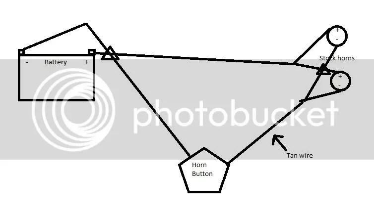 SilveradoSierra.com • Horn wire under steering column