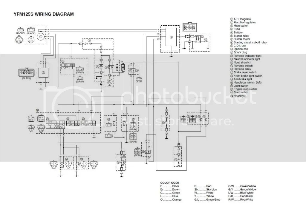 Yamaha Grizzly 450 Wiring Diagrams. . Wiring Diagram on