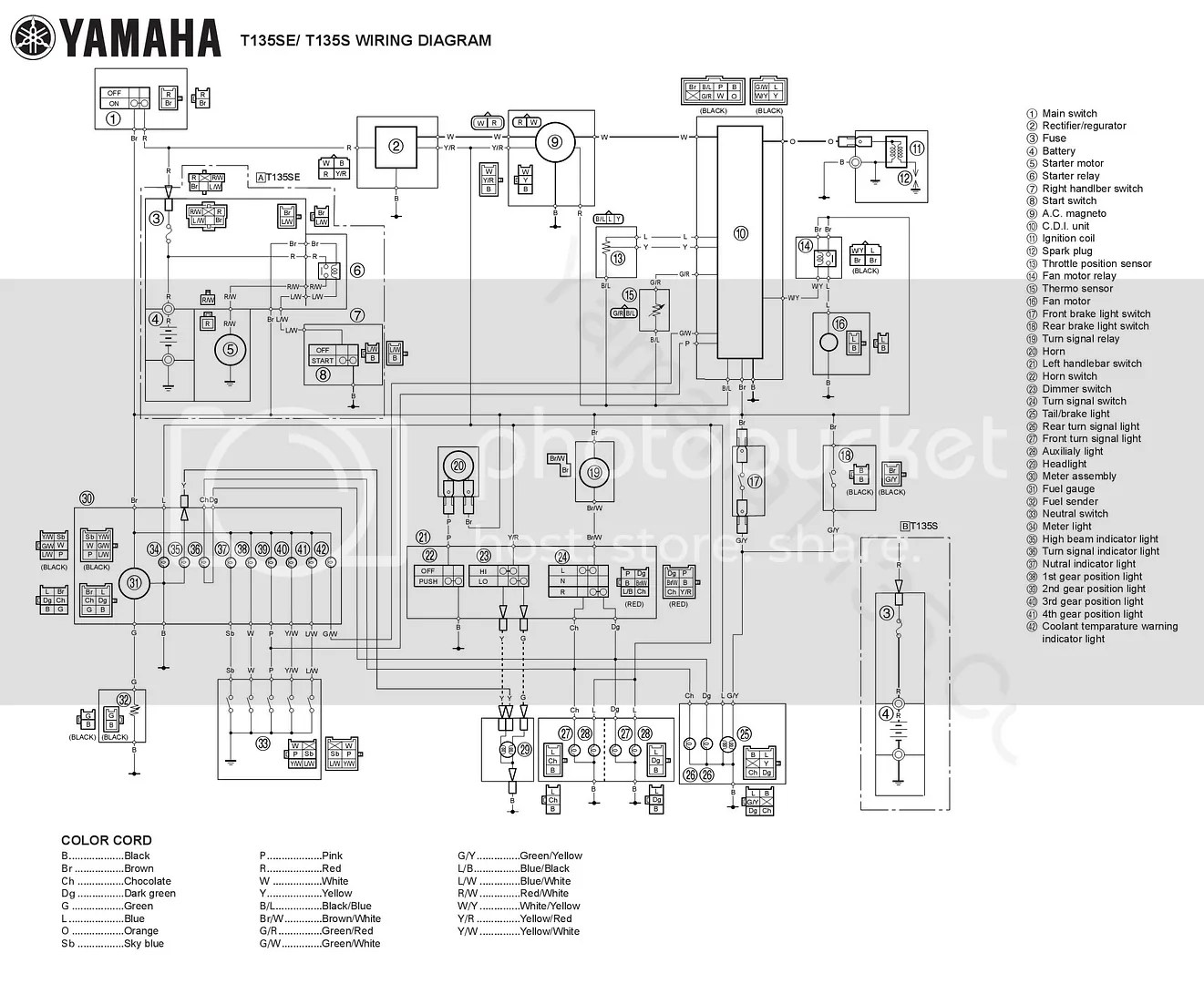 yamaha mio headlight wiring diagram [ 2181 x 1783 Pixel ]