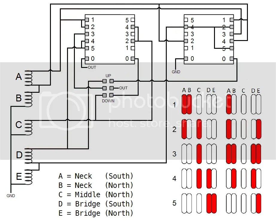 HSH wiring diagramm with 5-way super switch & push/pull