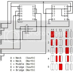 Ibanez Rg Wiring Diagram Ford F350 Fuse Box 2888 For Auto Electrical 2003 Sdgr Sr 405 Humbucker 3 Way Switch