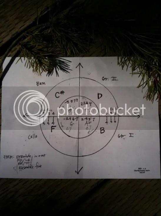 Brandon Ross' Score for Bullseye