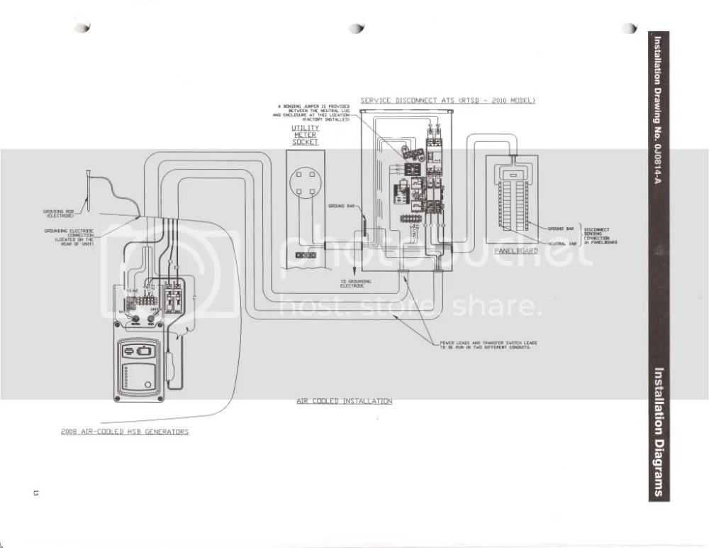 medium resolution of generac 20kw wiring diagram wiring diagram imp generac 20kw wiring diagram generac 20kw wiring diagram