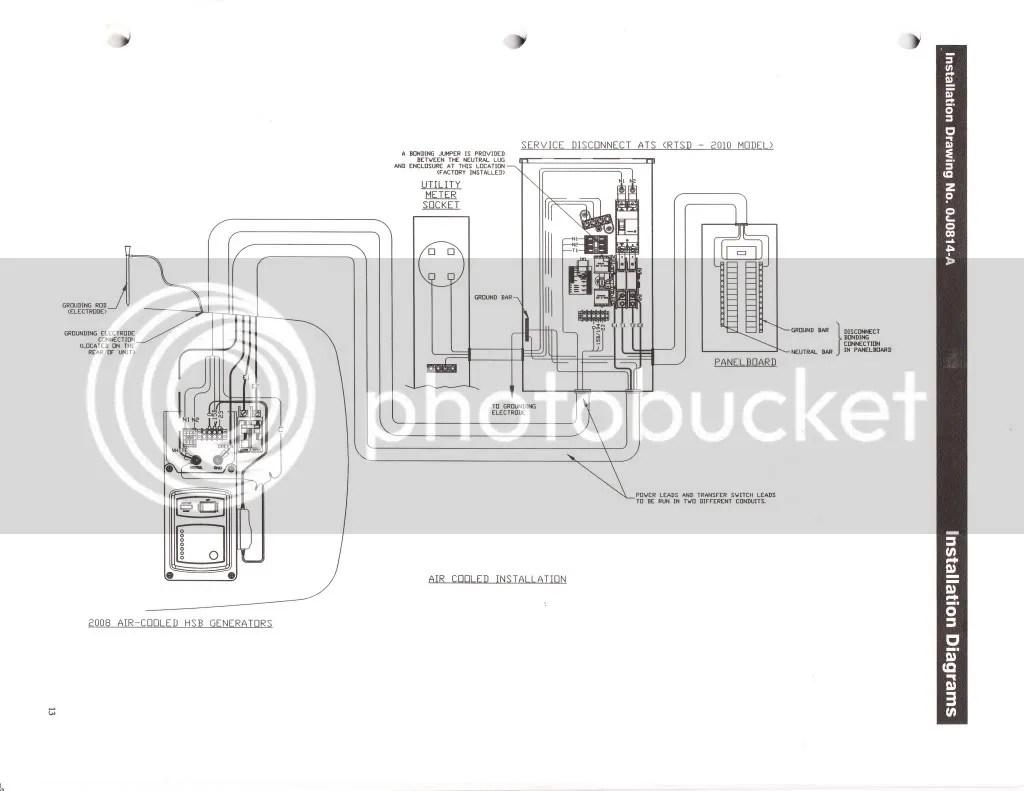 hight resolution of generac 20kw wiring diagram wiring diagram imp generac 20kw wiring diagram generac 20kw wiring diagram