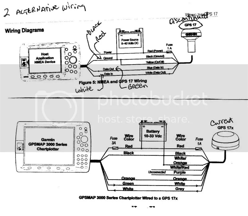 Garmin 2010 Antenna Wiring Schematics : 37 Wiring Diagram