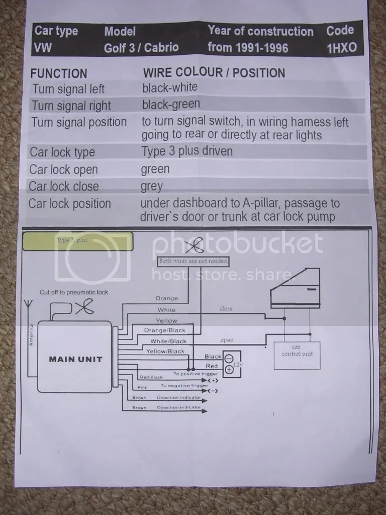 Jetta Fuse Box Diagram Vwvortex Com Remote Central Locking Please Help