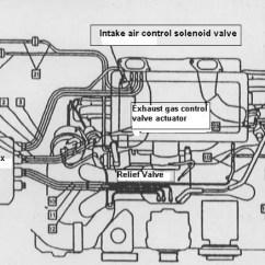 1999 Subaru Legacy Radio Wiring Diagram 12 Volt Delco Alternator Ej22 2007 ~ Elsalvadorla