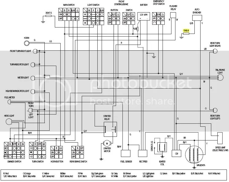 49cc scooter wiring diagram ford sierra radio vip great installation of 50cc imageresizertool com ignition