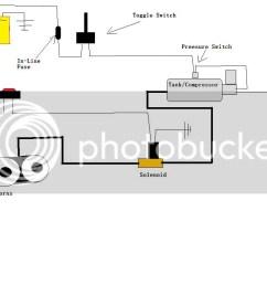 jeep tj mirror diagram rx air horn wiring diagram compressor online wiring diagram fiamm relay wiring diagram on 2005 cts  [ 1024 x 768 Pixel ]