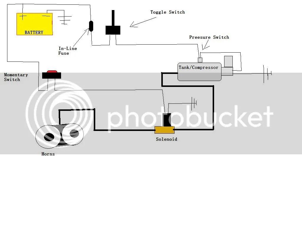 hight resolution of  jeep tj mirror diagram rx air horn wiring diagram compressor online wiring diagram fiamm relay wiring diagram on 2005 cts