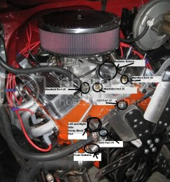 heater core hose routing wiring diagram as well chevy 350 heater hose routing further chevy [ 1024 x 768 Pixel ]
