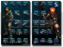 All Weapons For Halo | Halo Games Weapons: All Weapons For ...