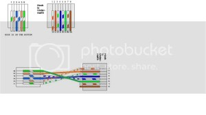 RJ45 to RJ11 cable Images  Frompo