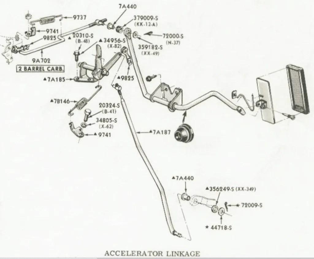 Accelerator Linkage