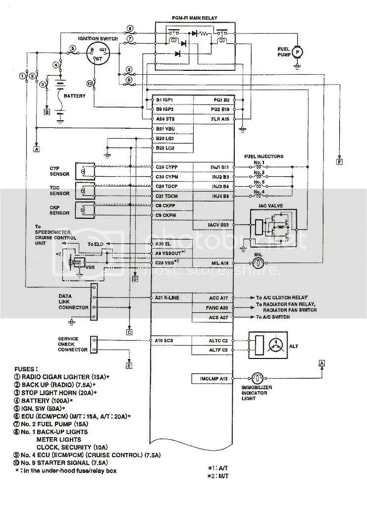 98 honda accord engine diagram honda accord ac wiring