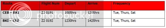 Cebu to Kota Kinabalu Flight Schedule