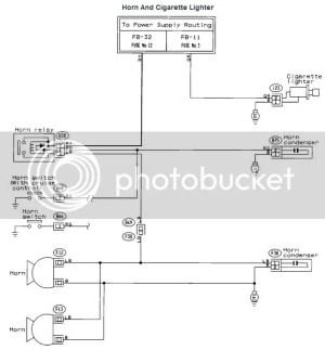 Horn wiring 95 impreza  1990 to Present Legacy, Impreza